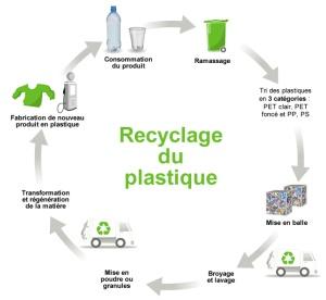 http://www.eco-createurs.com/canibal-le-recycleur-qui-vous-rend-la-monnaie-de-la-piece/